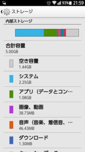 システム領域2GB超え!